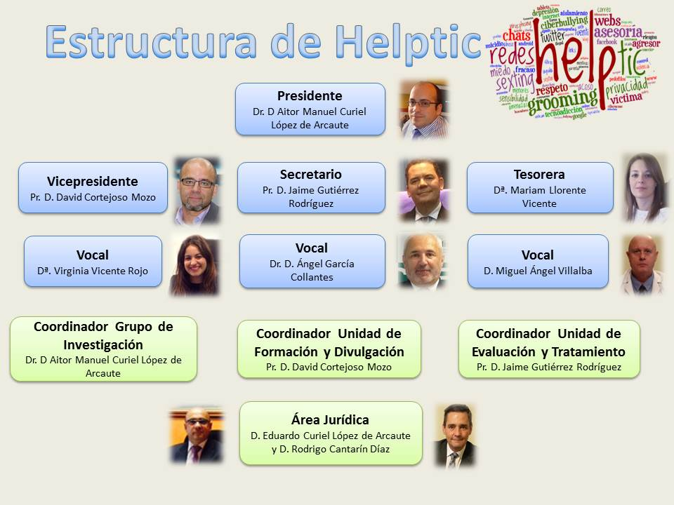 Estructura de Helptic